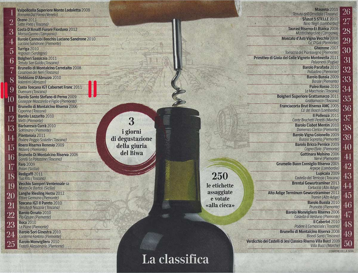 Classifica 50 migliori vini 2014